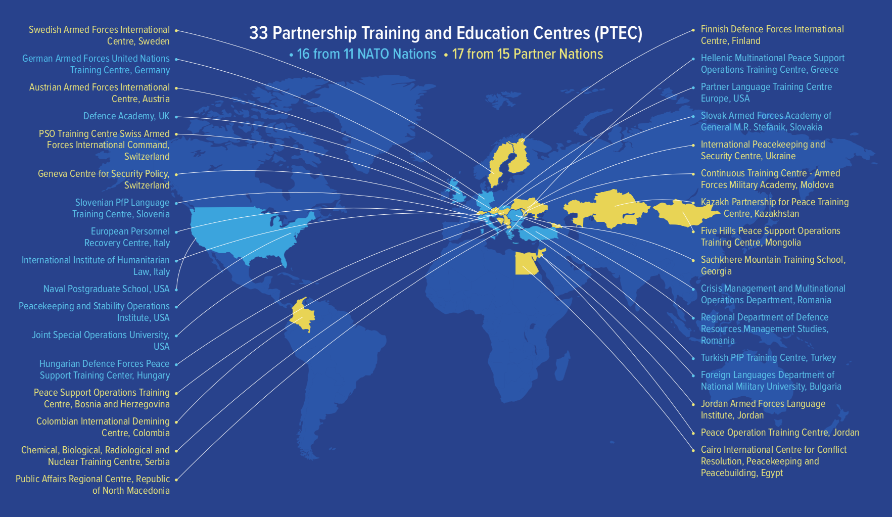 ptec map 20190630